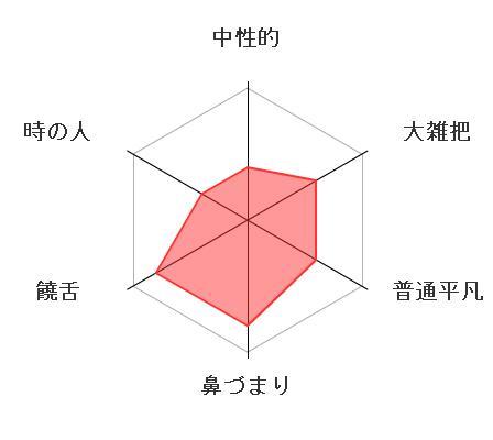 Honmyo_nouryoku_2